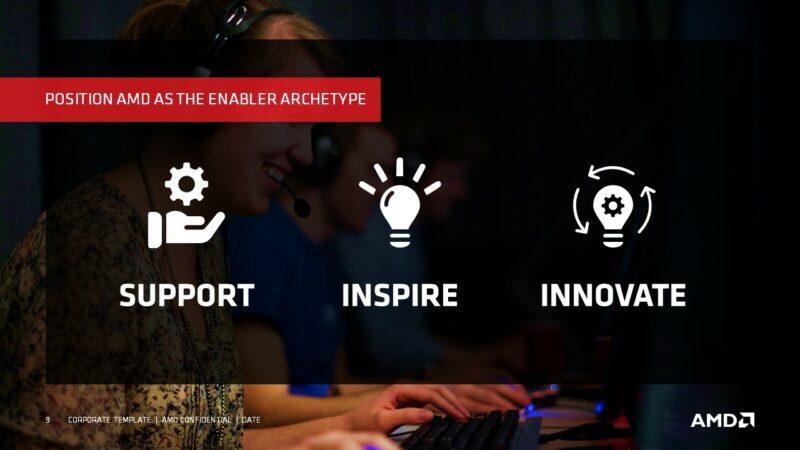 AMD PowerPoint Präsentation