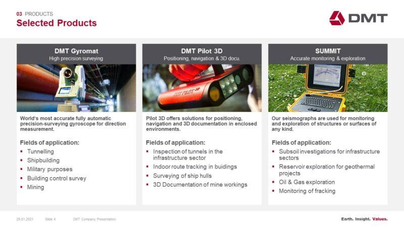DMT PowerPoint Präsentation