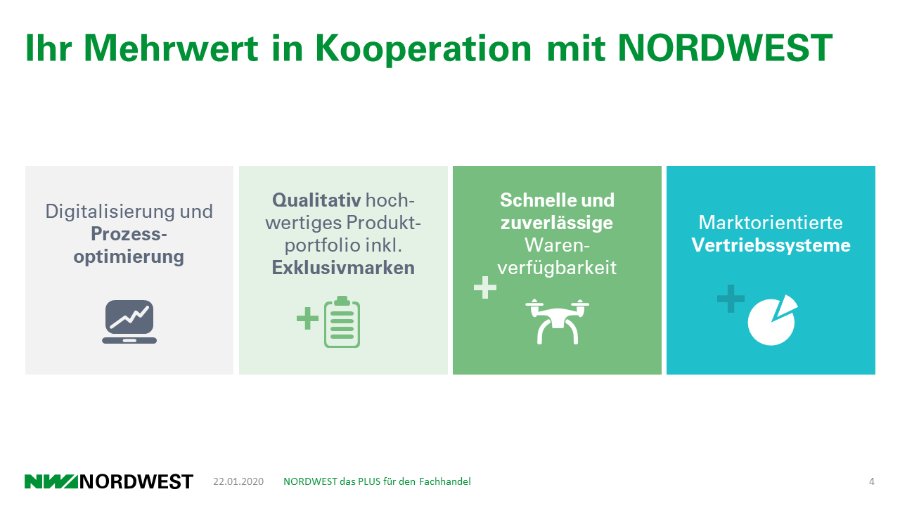 Nordwest PowerPoint Präsentation
