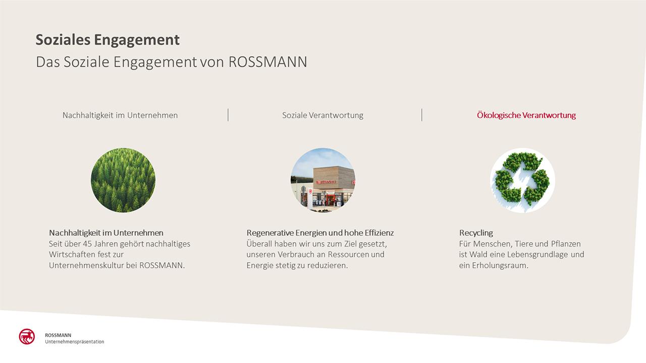 Rossmann PowerPoint Präsentation